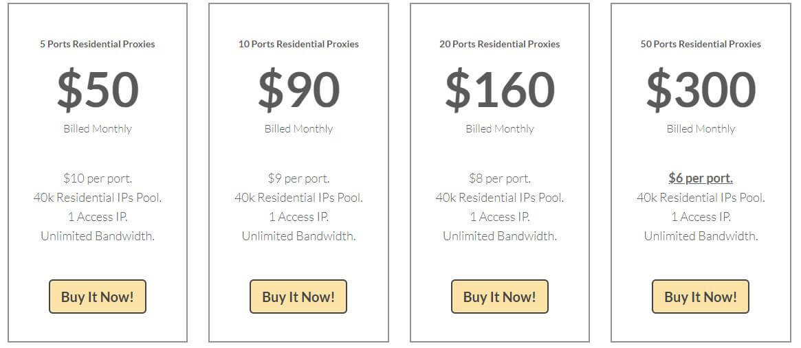 An image depicting Stormproxies' residential pricing plans