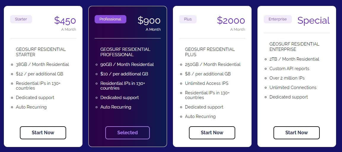 An image showing Geosurf's tariff plans